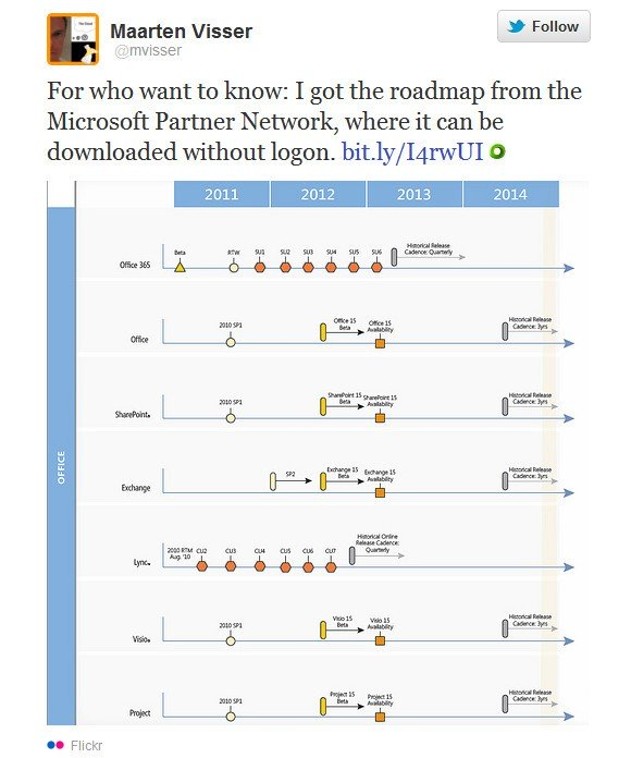 microsoft-product-roadmap